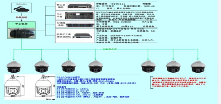 news-Fiber Hope-CIOE 2019 | Fenghaoguang Communication brings a wonderful appearance of the photoele-2