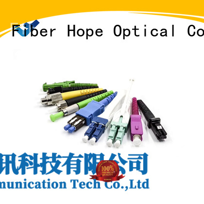 fiber patch panel WANs