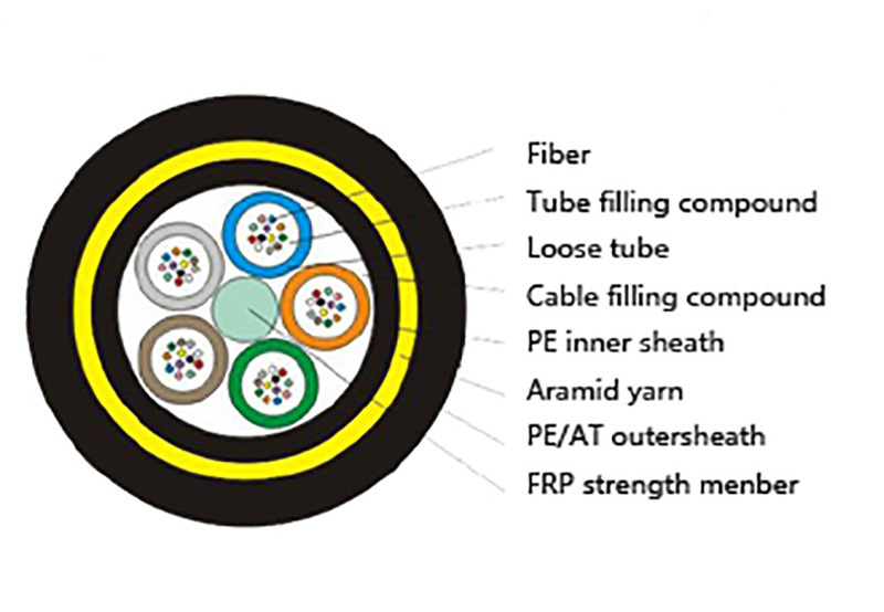 Fiber Hope adss cable used for transmission systems