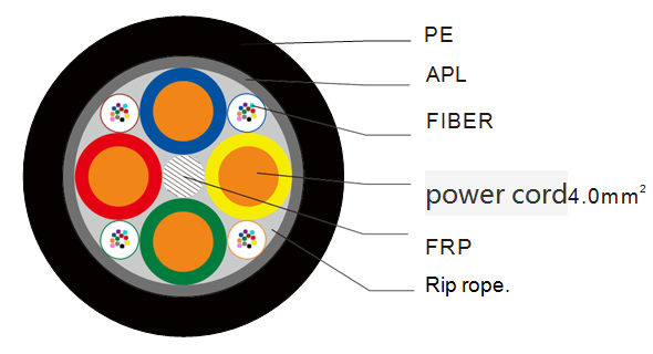 Fiber Hope good side pressure resistance composite fiber optic cable excelent for communication system-1