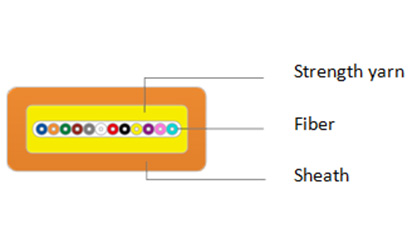 12 core fiber optic cable suitable for switches-1