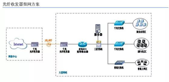 news-A collection of basic knowledge of all kinds of optical fiber and cable and its devices-Fiber H-2