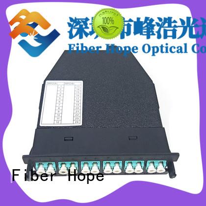 Fiber Hope mtp connection LANs