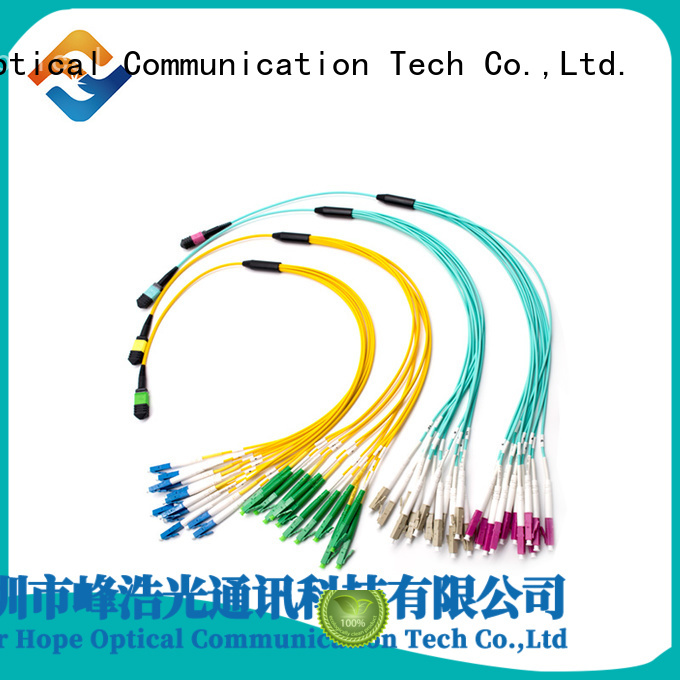 good quality mpo connector cost effective WANs