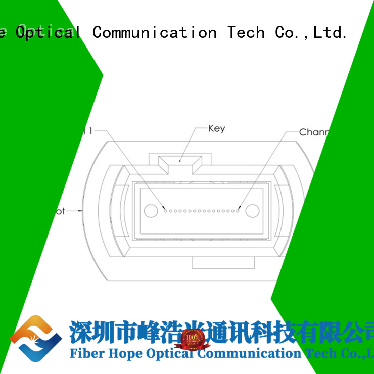 harness cable widely applied for WANs