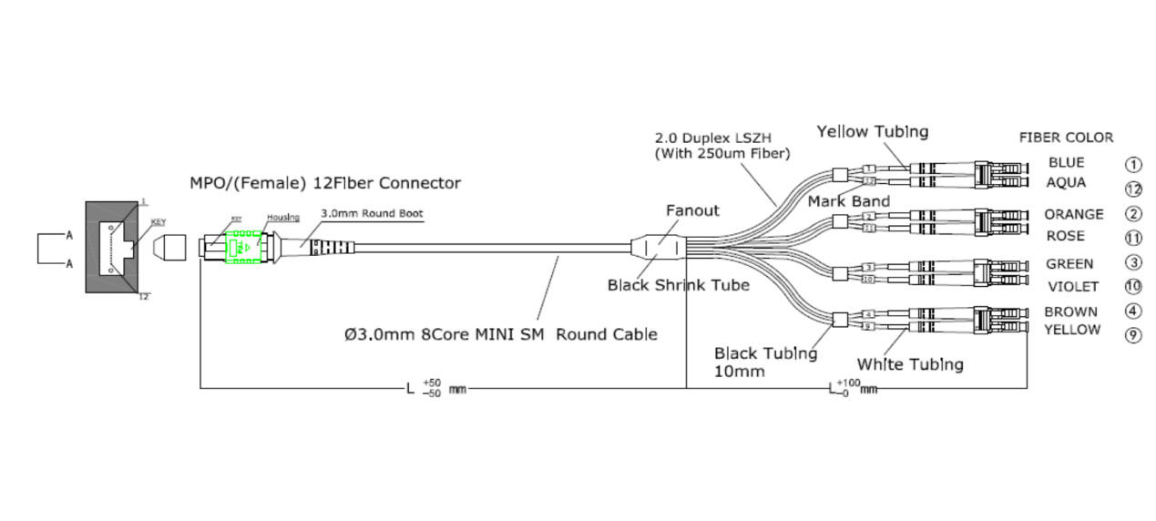 good quality Patchcord cost effective networks-2