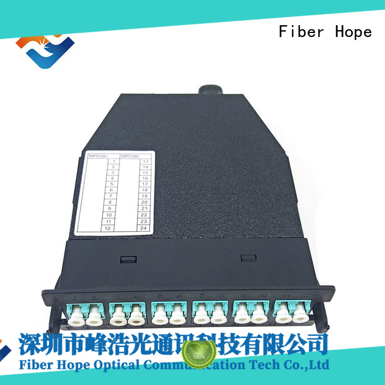 fiber patch cord popular with WANs
