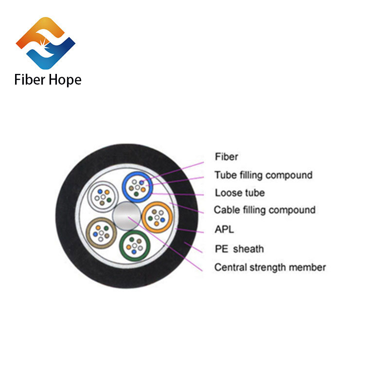 product-Fiber Hope-GYTA 2F-144F-img