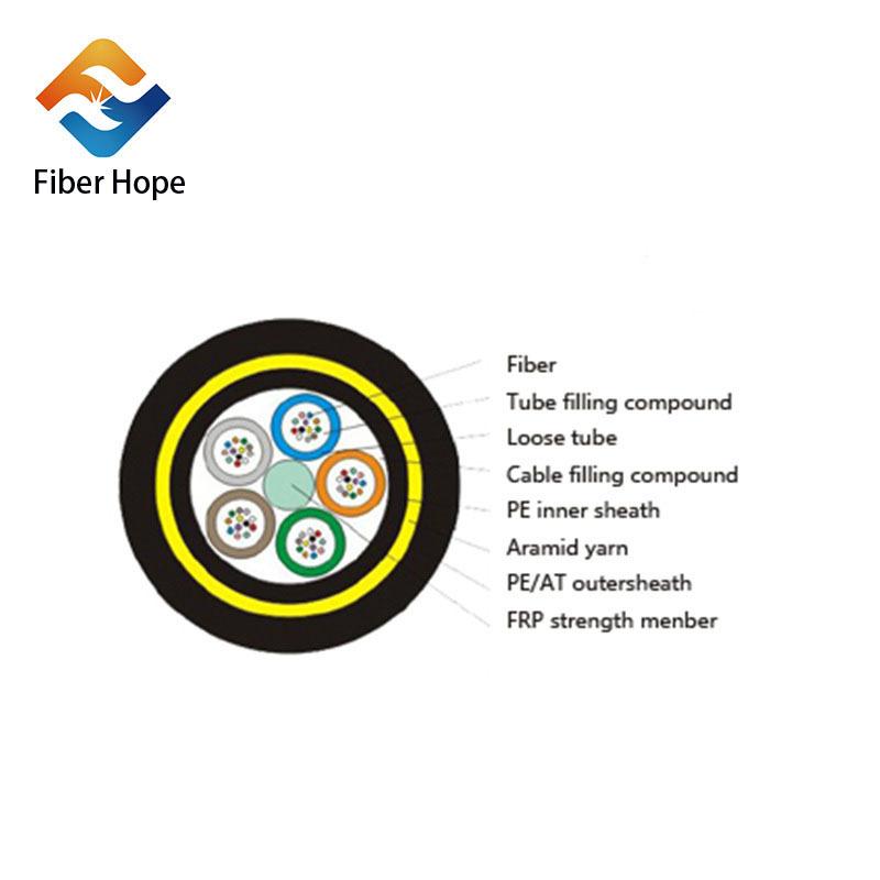 product-Fiber Hope-ADSS-img