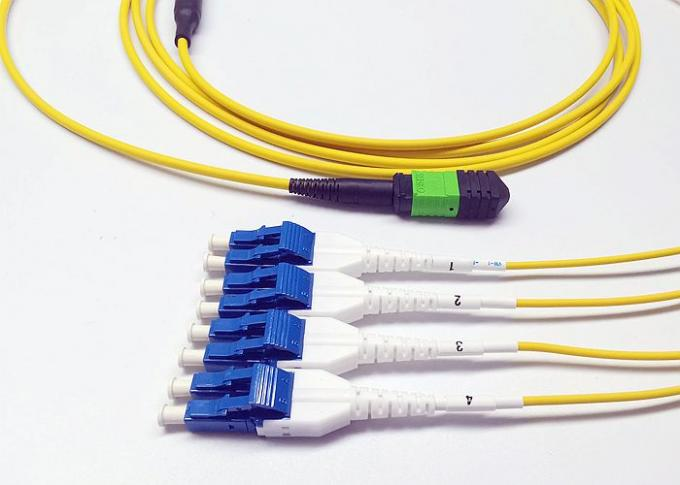 product-Fiber Hope-mpo to lc-img