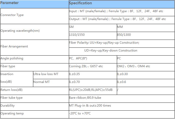 product-24F 48F MT-LC PatchcordJumper-Fiber Hope-img
