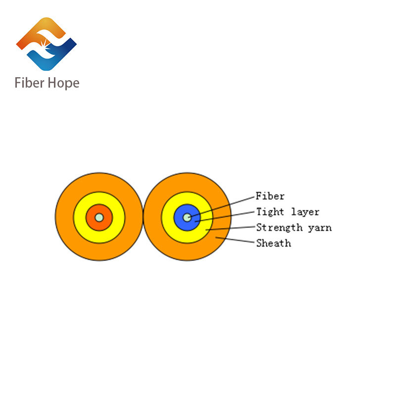 news-Any manufacturers of customize indoor optical cable-Fiber Hope-img
