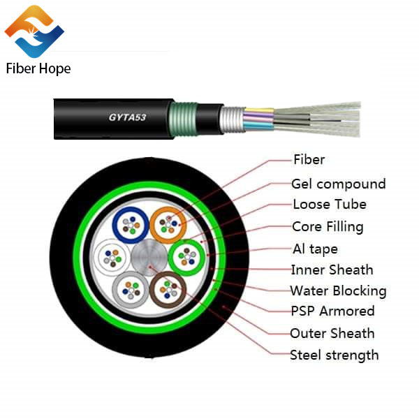 news-What about outdoor fiber optic cable production experience of Fiber Hope Fiber Optic Cable-Fibe