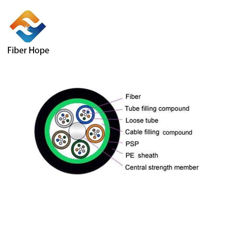 news-Regular Fiber optic cables structure and application-Fiber Hope-img
